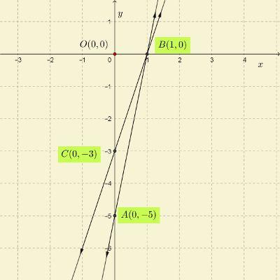 ncert-class-10-maths-chapter-3-7-q6