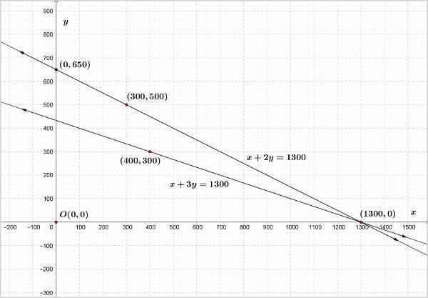 ncert-class-10-maths-chapter-3-linear-eqns-1-10.jpg