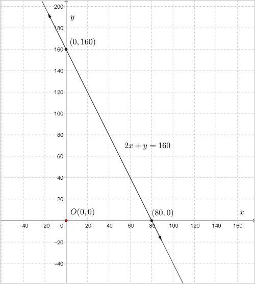 ncert-class-10-maths-chapter-3-linear-eqns-1-11.jpg