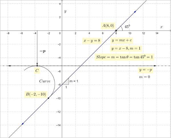 ncert-class-10-maths-chapter-3-linear-equations-2-1.jpg