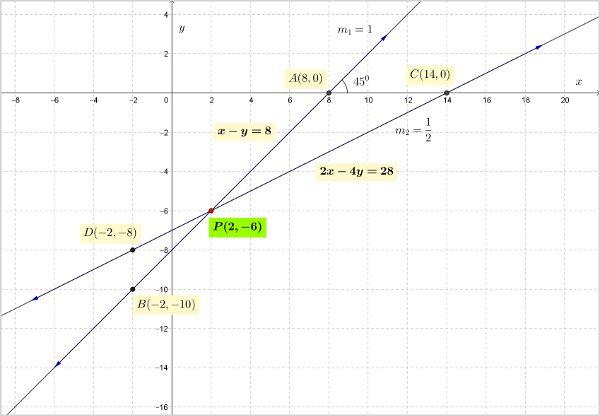 ncert-class-10-maths-chapter-3-linear-equations-2-2.jpg
