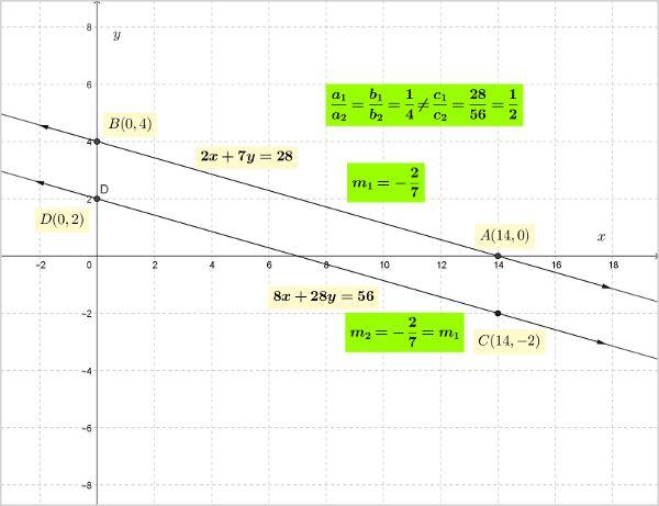 ncert-class-10-maths-chapter-3-linear-equations-2-3.jpg