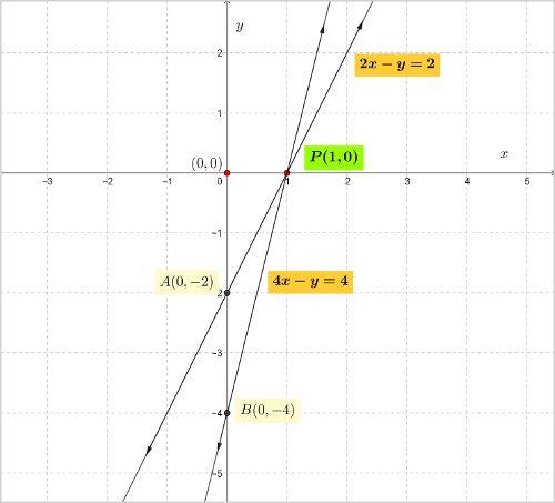 ncert-class-10-maths-chapter-3-linear-equations-2-4.jpg