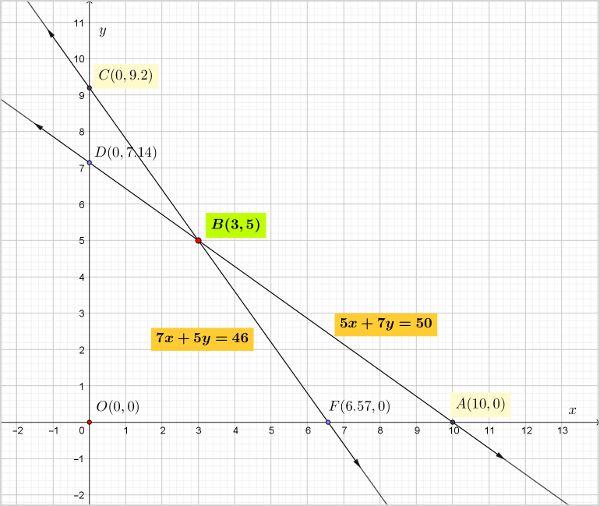 ncert-class-10-maths-chapter-3-linear-equations-2-q-1-ii.jpg