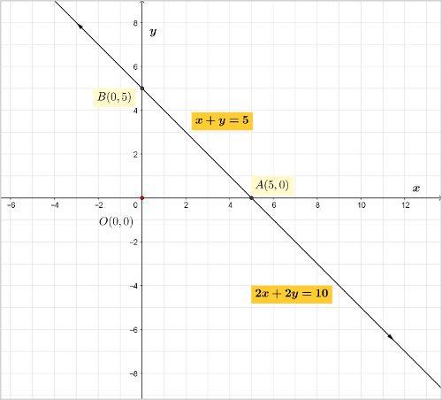 ncert-class-10-maths-chapter-3-linear-equations-2-q-4-i.jpg