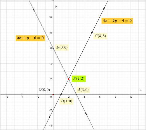 ncert-class-10-maths-chapter-3-linear-equations-2-q-4-iii.jpg