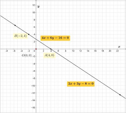 ncert-class-10-maths-chapter-3-linear-equations-2-q-6-iii.jpg