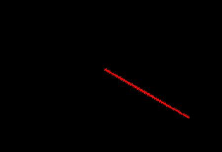 ncert-solutions-10-maths-trigo-ch-8-pt-2-3.png