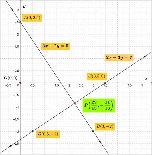 ncert-solutions-class-10-maths-chapter-3-part-3-1.jpg