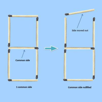 nullifying a common side between two squares