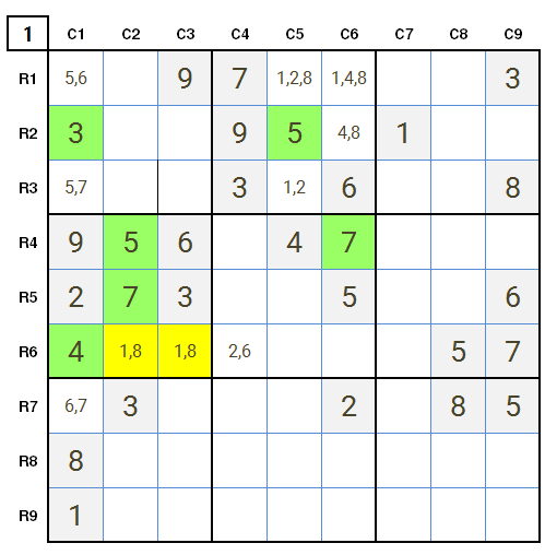 How to Solve NYTimes hard Sudoku 17 February, 2021 solution stage 1