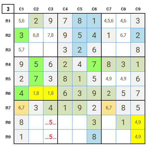 How to Solve NYTimes hard Sudoku 17 February, 2021 solution stage 3