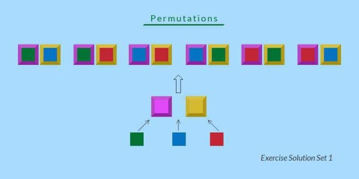 100 permutation word problems worksheet best 25 permutation formula ideas on pinterest. Black Bedroom Furniture Sets. Home Design Ideas