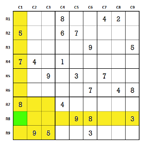 Possible digit subset DS enumeration for an empty Sudoku cell