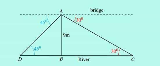 river and bridge