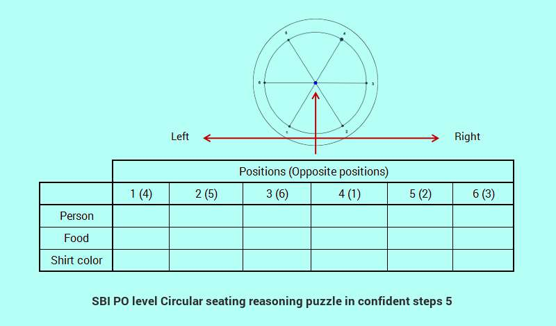 sbi-po-level-circular-sitting-reasoning-puzzle-in-easy-steps-5-cover.jpg