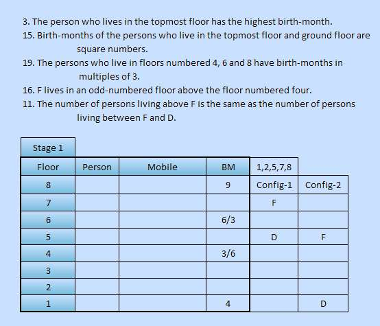 sbi-po-type-high-level-floor-stay-reasoning-puzzle-11-stage-1