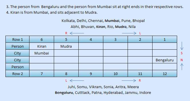 sbi po type two row reasoning puzzle solved 10-2