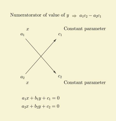 solution-linear-equations-cross-multiplication-numerator-of-y