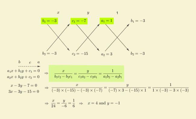 solution-linear-equations-cross-multiplication-prob-1-iv