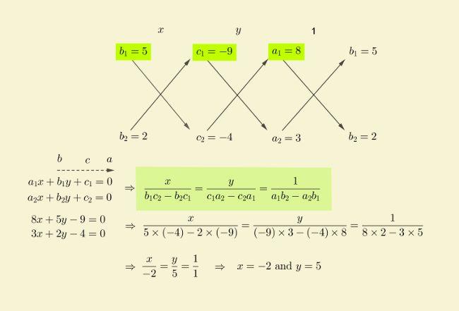 solution-linear-equations-cross-multiplication-prob-3.jpg