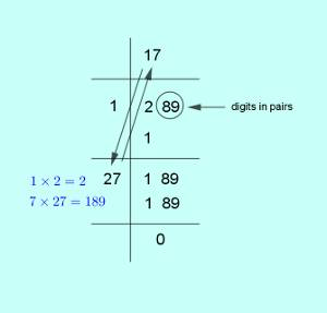 square root of 289