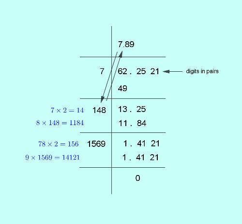 square root of 62.2521