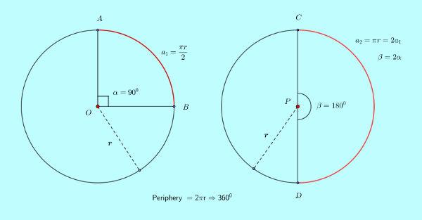 ssc-cgl-96-geometry-11-qs2-concept.jpg