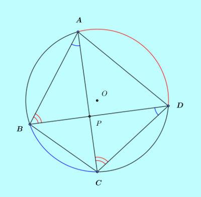 ssc-cgl-97-geometry-12-qs5