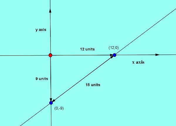 ssc cgl solution set 35 algebra 10-1