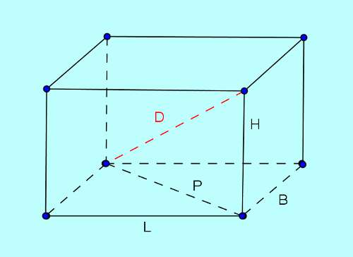 ssc cgl solution set 41 mensuration 3-7