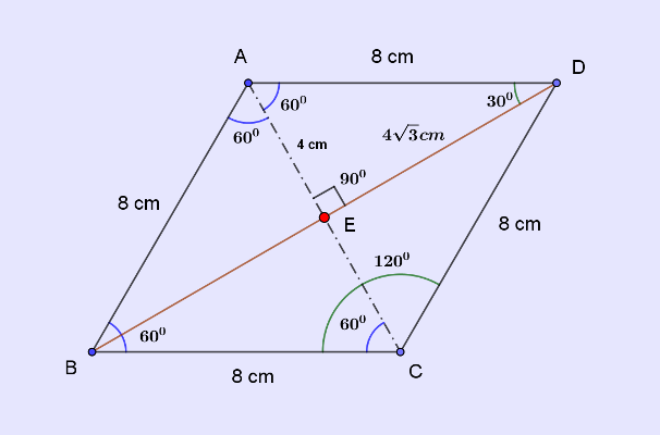 ssc-cgl-solutions-86-mensuration-6-q1-rhombus