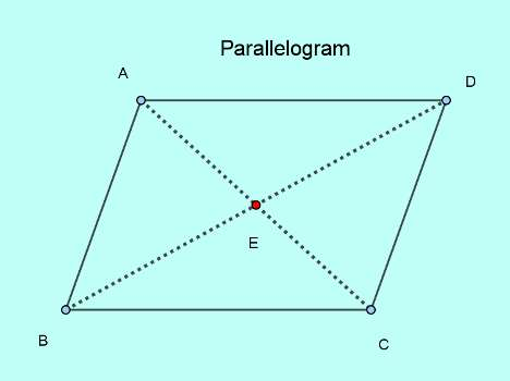 ssc-cgl-tier-2-solutions-15-geometry-4-2-2-parallelogram