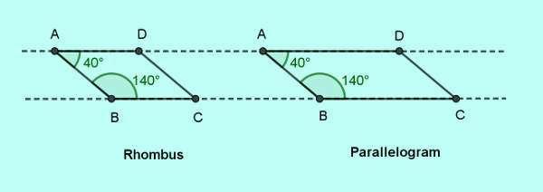 ssc-cgl-tier-2-solutions-15-geometry-4-2-rhombus-parallelogram
