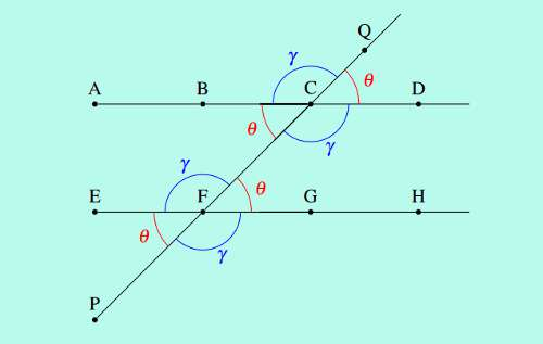 straight line intersecting parallel lines