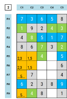 sudoku single digit lock: what it is and what it does