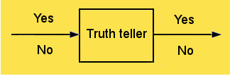 Truth teller input transformation